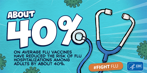 40% on average flu vaccines