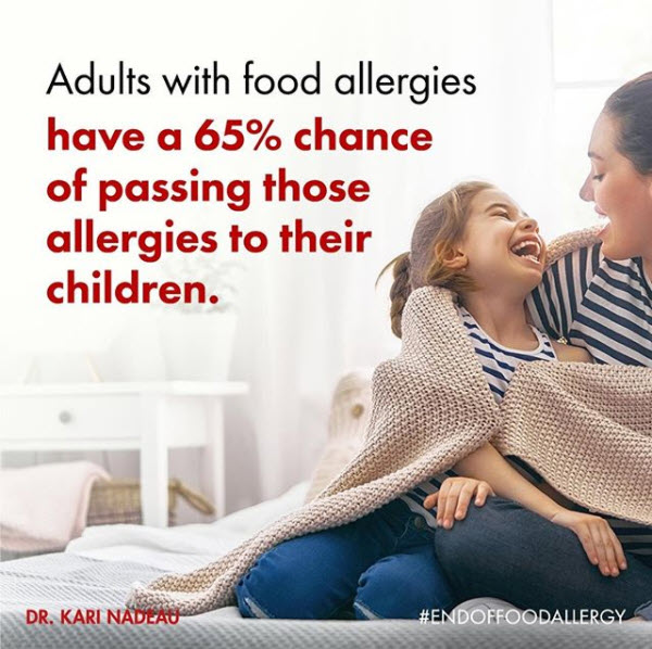 chances of passing food allergies to kids