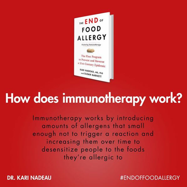 sublingual immunotherapy for food allergies